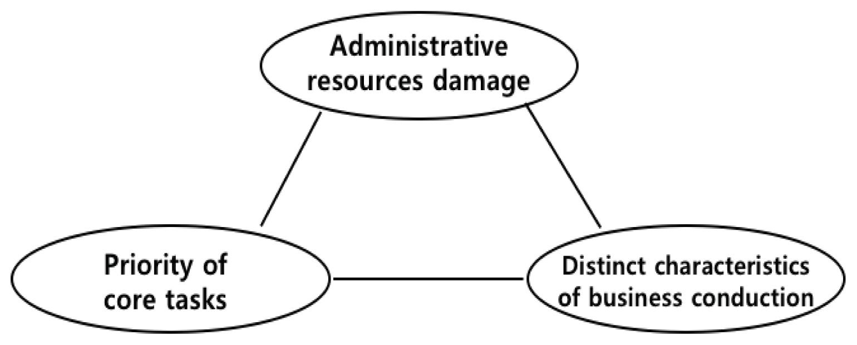 Journal Of The Korean Society Of Hazard Mitigation